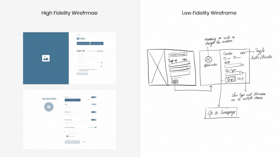 Quy trình thiết kế website chuẩn gói gọn chỉ trong 7 bước